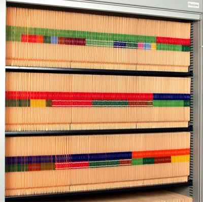 kleurcodering alfabetsich