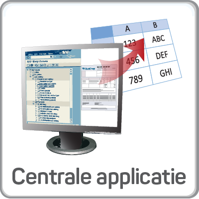 Centrale applicatie