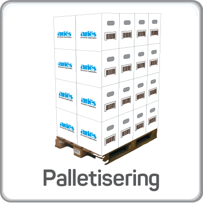 Palletisering