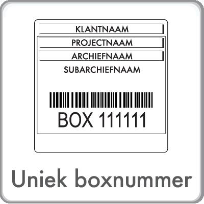 Uniek boxnummer