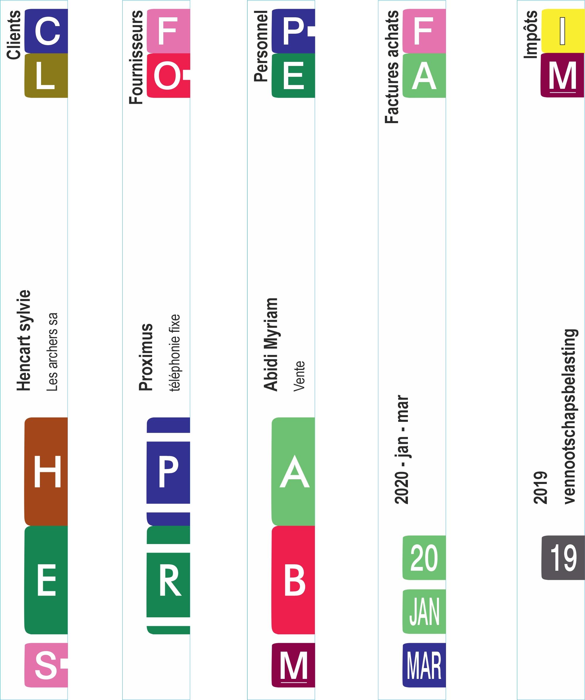 ALP labels ensemble