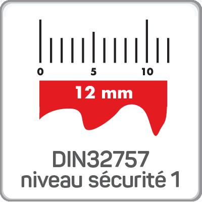 din32757 niv1