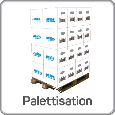 palettisation